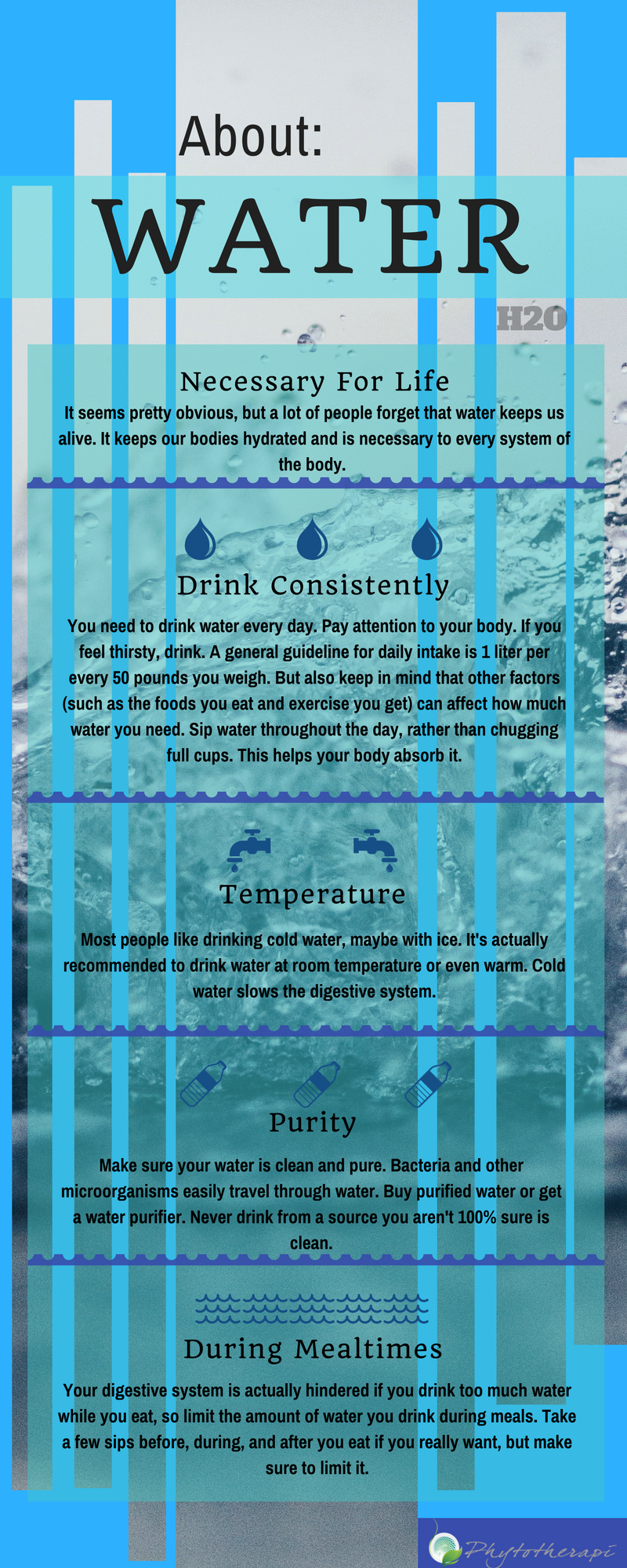 Water Infographic.png