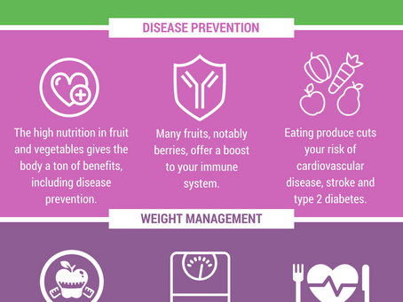 Importance of Fruits and Veggies (Infographic)
