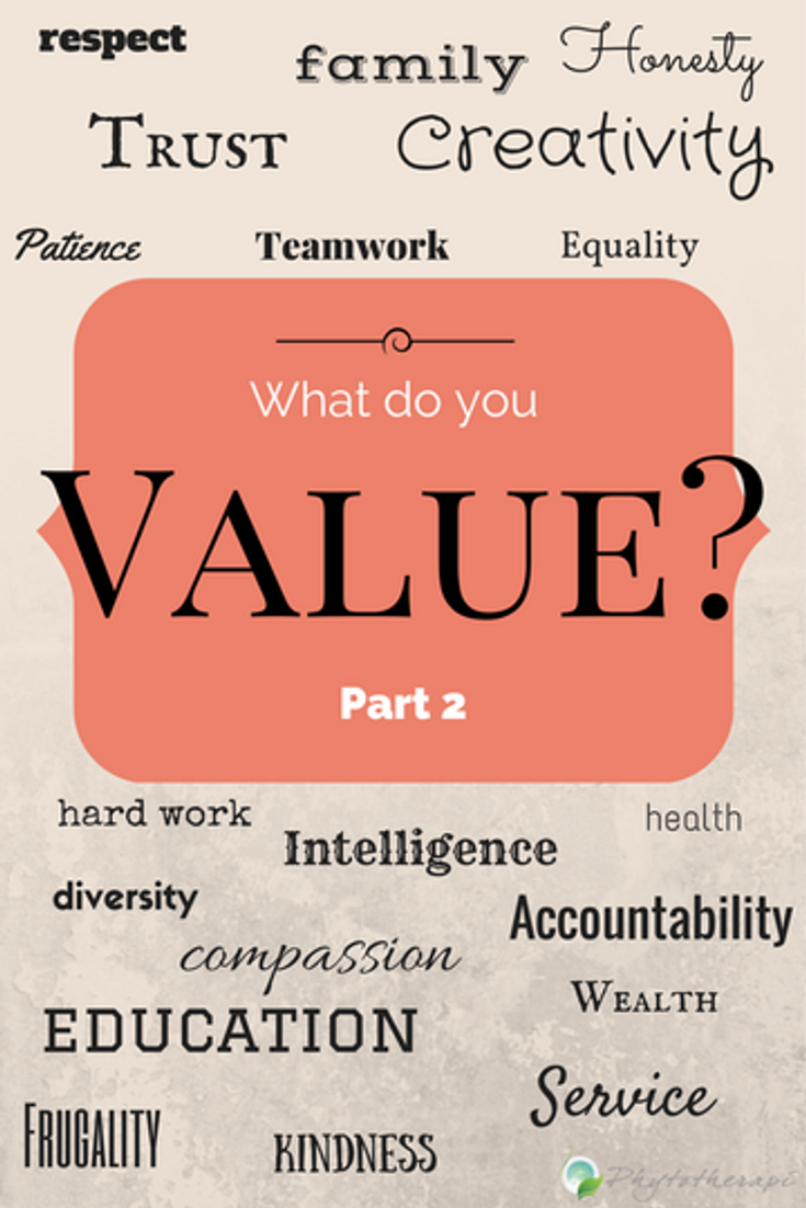 Value blog cover-part 2