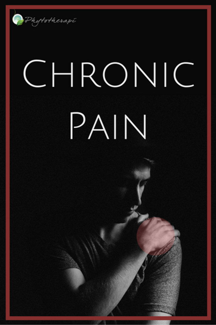 Pain Blog Cover