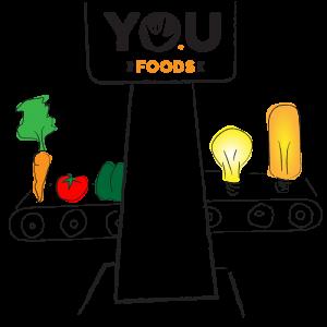 Startup da Semana: Yo.u Foods