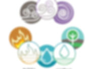 VPK Symbols.jpg