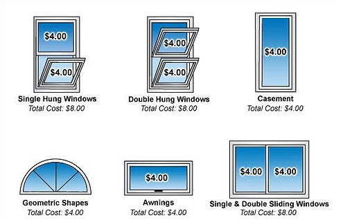 Various styles of windows and the cost to have them cleaned