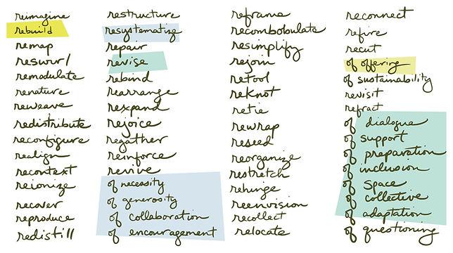 A handwritten reworking of Richard Serra's Verb List.