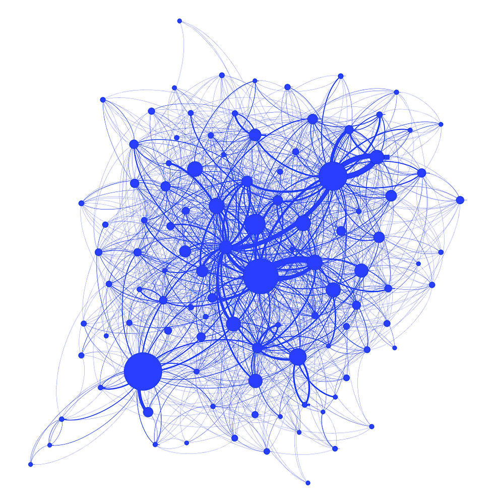 Image of Twitter network from: http://geocachinglibrarian.com/tag/social-network-analysis/