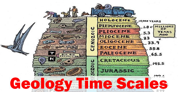 Time scales image (from : http://www.drillingformulas.com/geological-time-scales/ )