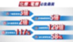 桑黃,紓緩化電療副作用,癌症治療,癌症,化電療副作用,抗癌,化療,電療,化電療,增加白血球,極長崎野生桑黃,癌症凋亡,癌症復發,癌症轉移,癌症末期,化療飲食,化療營養品,癌症營養品,化療保健品,癌症保健