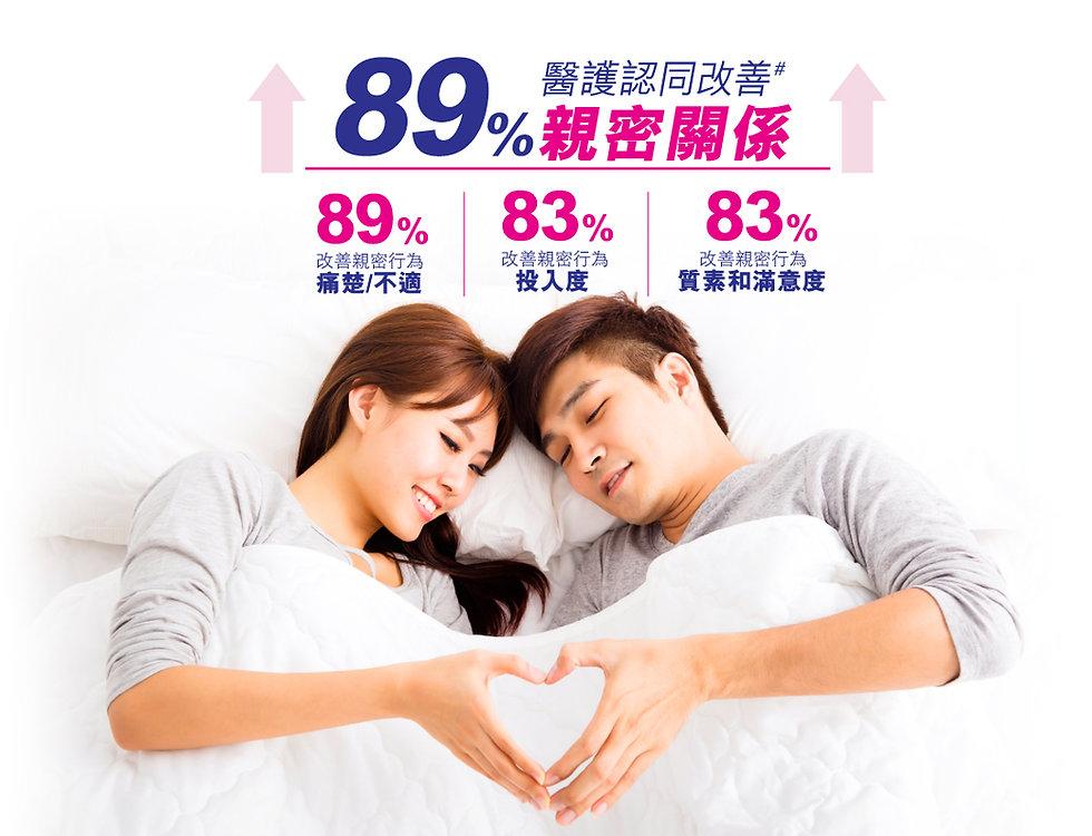 Uticare紓密丹89%改善親密關係