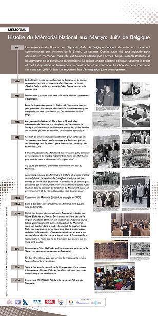 Mémorial National aux Martyrs Juifs de Belgique.jpg