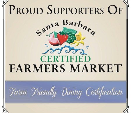 Farmer's Market Citrus Inspirations
