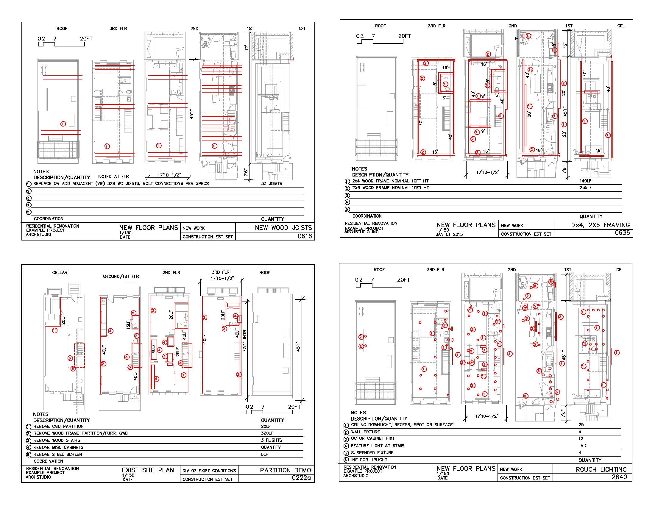 ESTIMATE, CONSTRUCTION CONTRACT SETS DIAGRAMS