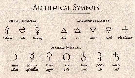 The Living Blueprint Of Alchemy