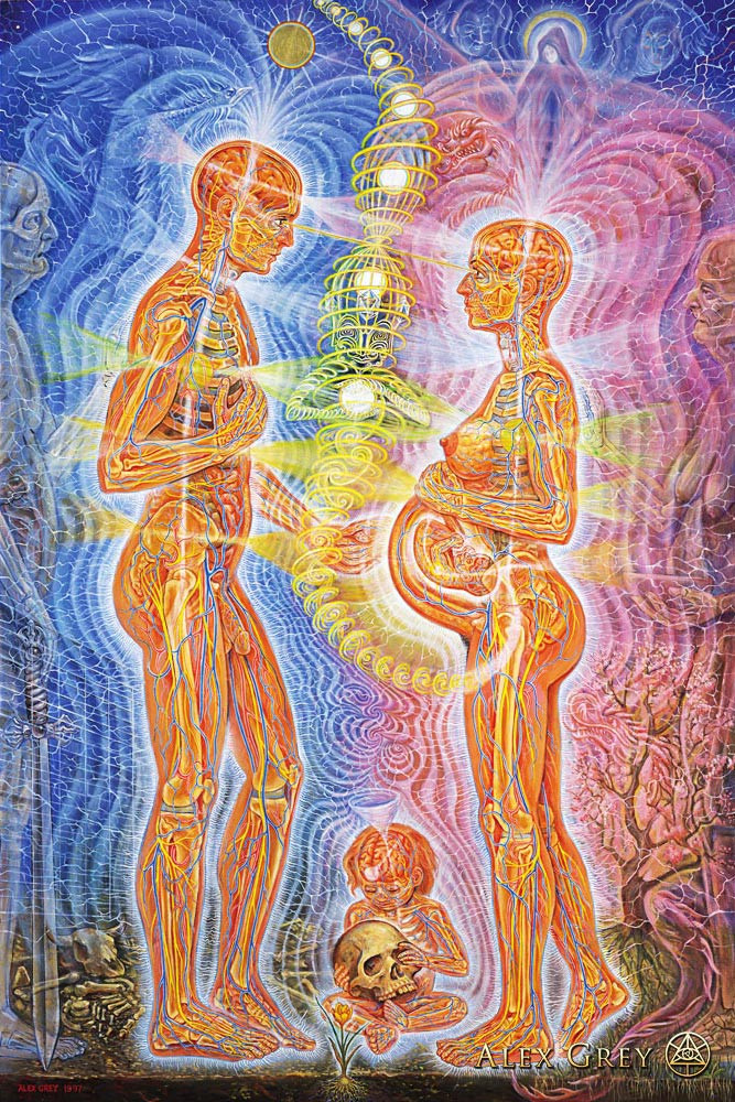 From Soul To Body To Embodied Soul