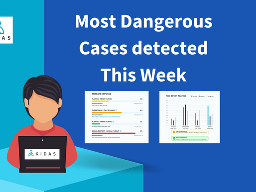 Cases detected by Kidas