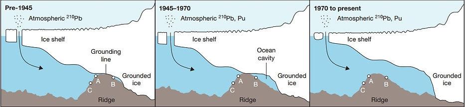 Pine-Island-Glacier-Chart.jpeg