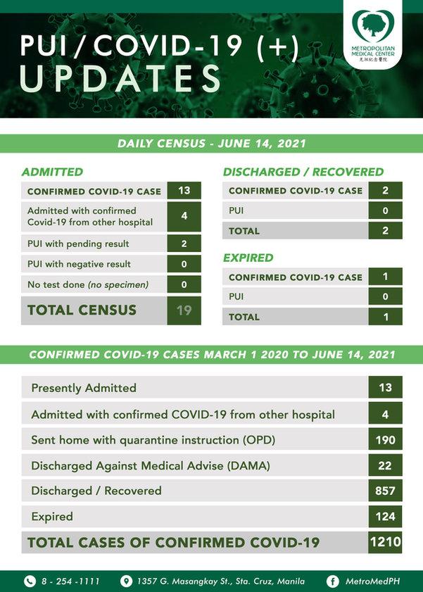 MMC FB post_Covid19 Updates June 14 2021