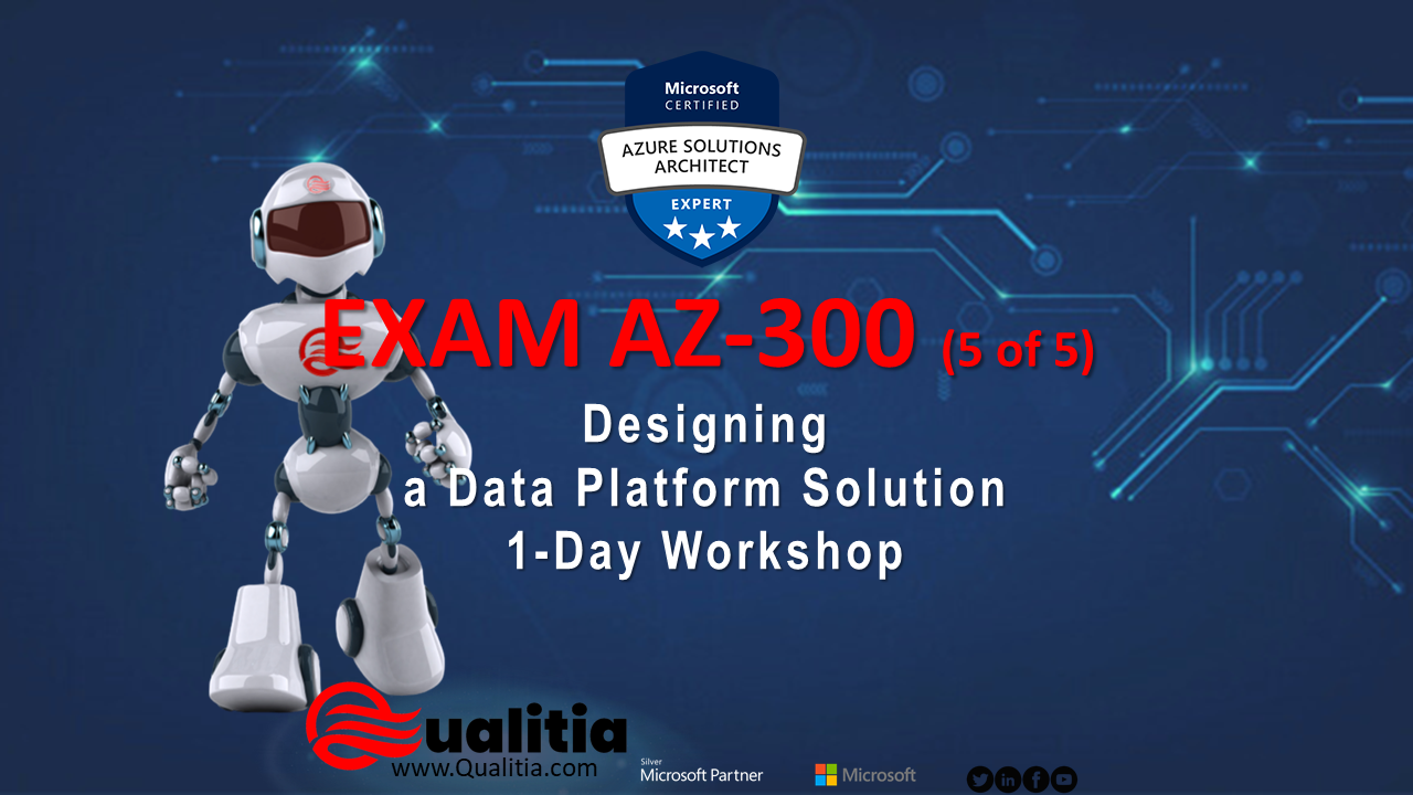 AZ-300    1-Day Workshop