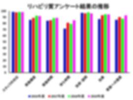 過去の推移(2016-2019年度).jpg