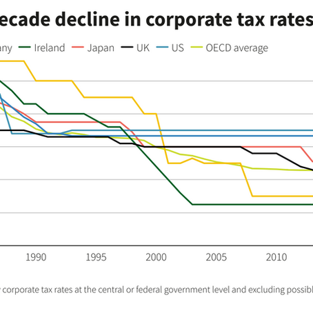 ACCORD FISCAL :  QUAND L'OCDE DONNE L'EXEMPLE À L'UE
