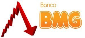 Queda nas ações do Banco BMG (BMGB4)