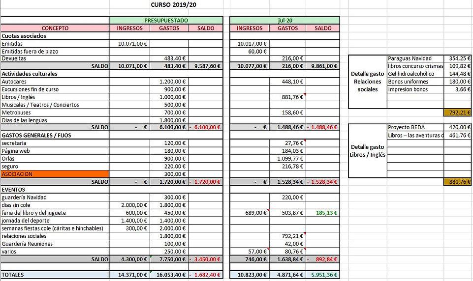 cuentas 2019-2020.JPG