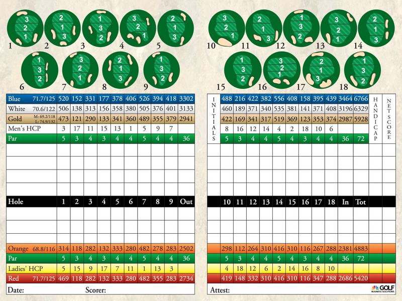 18 hole scorecard