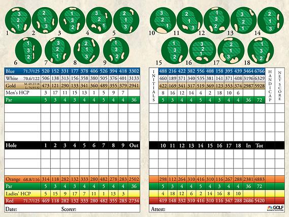golf scorecard from ClubBuy