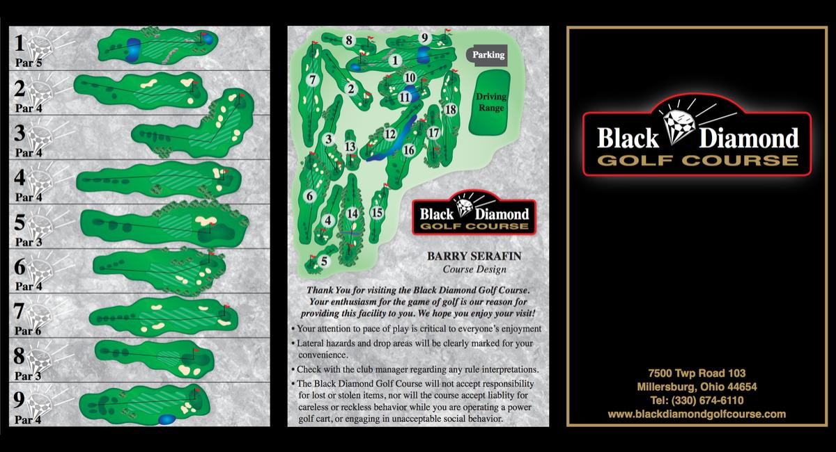 Black Diamond scorecard