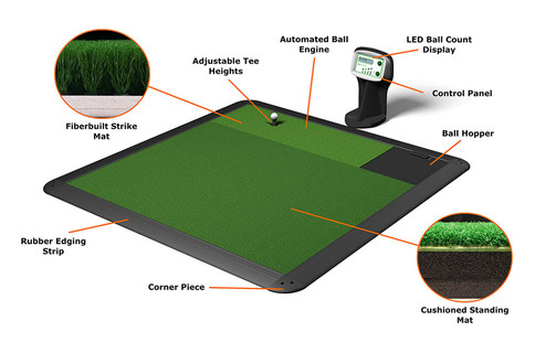 Touchless driving range specs