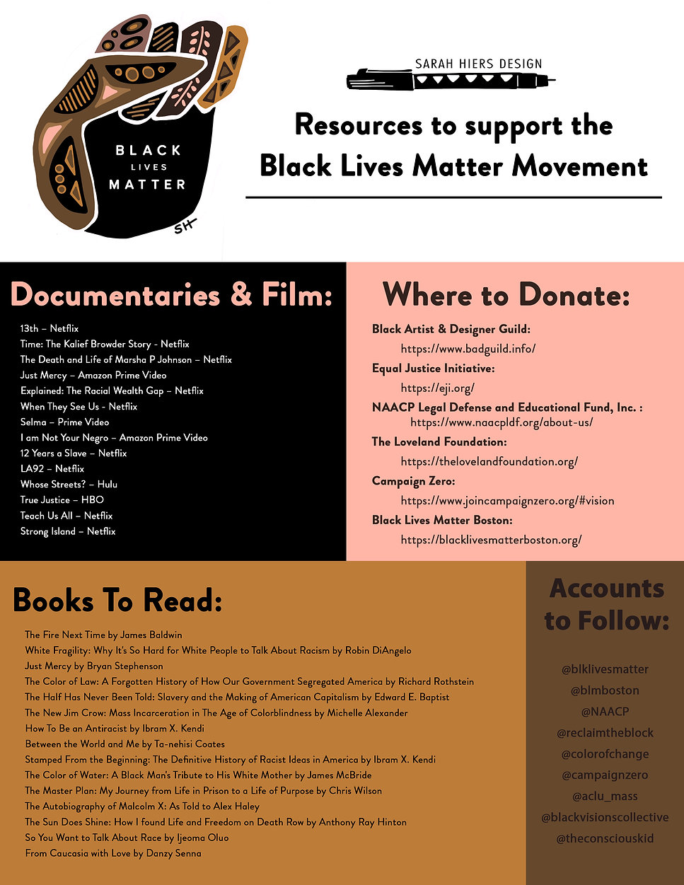 Sarah Hiers Design BLM Resource Doc.jpg