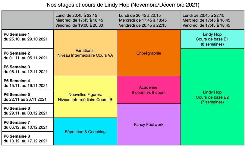Lindy Hop novembre/décembre 2021