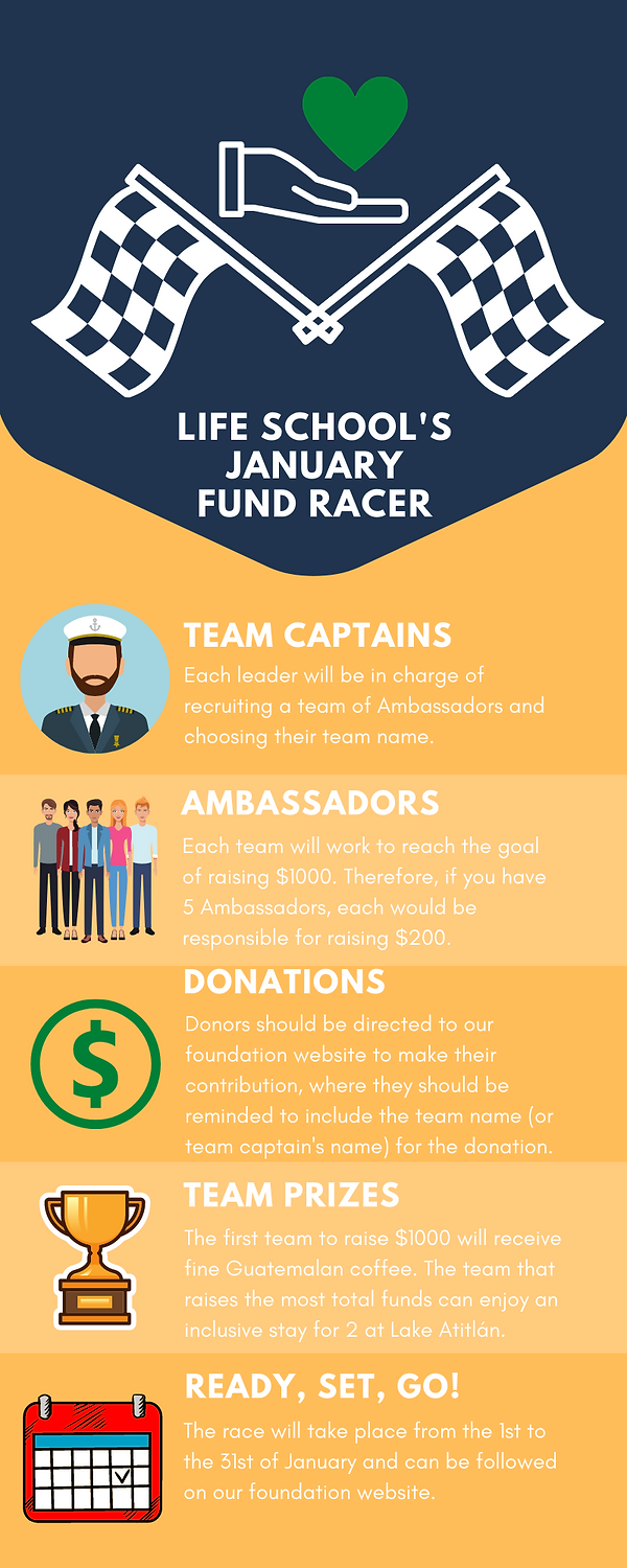 Fund Race Infographic.png