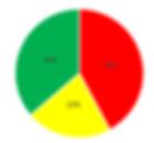 Radon westmoreland.PNG