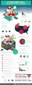 Pittsburgh radon information