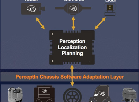 PerceptIn Chassis Software Adaptation Layer
