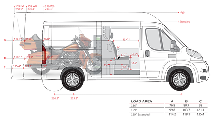 Product-Information-RAM-ProMaster (1)-2