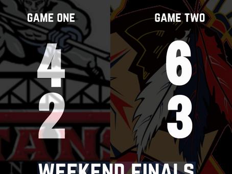 Tomahawks Split Weekend Series Vs Titans