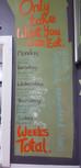 Food Waste Leaderboard update 17th June