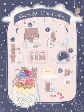 Overnight Chia Pudding