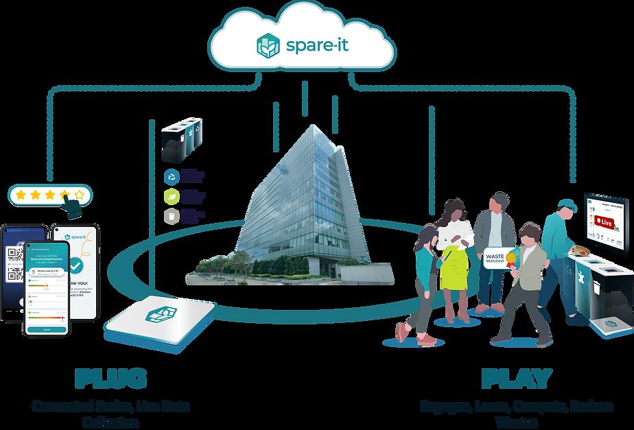 spareit-framework.png