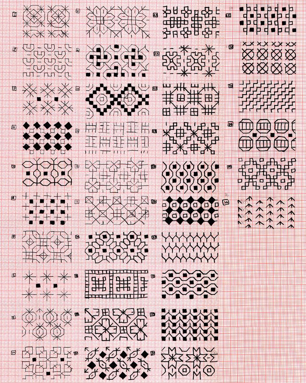 Pattern Breakdown