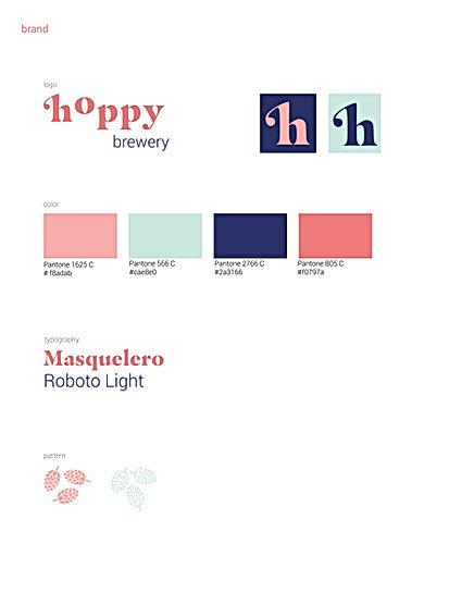 HoppyBreweryPortfolio3.jpg