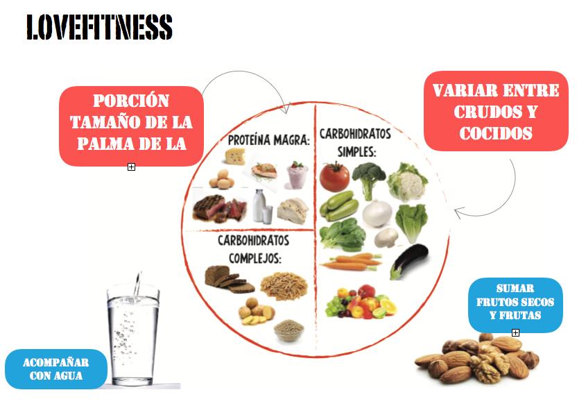 Alimentación saludable - nutrición
