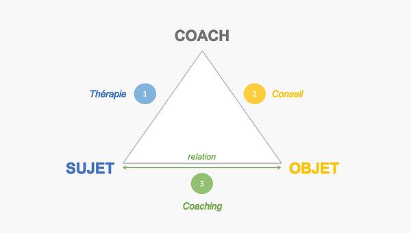 Coaching_Pro_Illu4_MCP_O.png