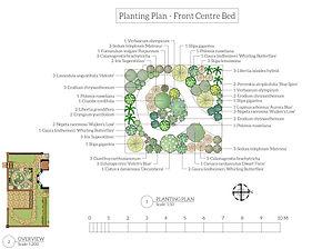 Front Gravel Garden Planting Plan