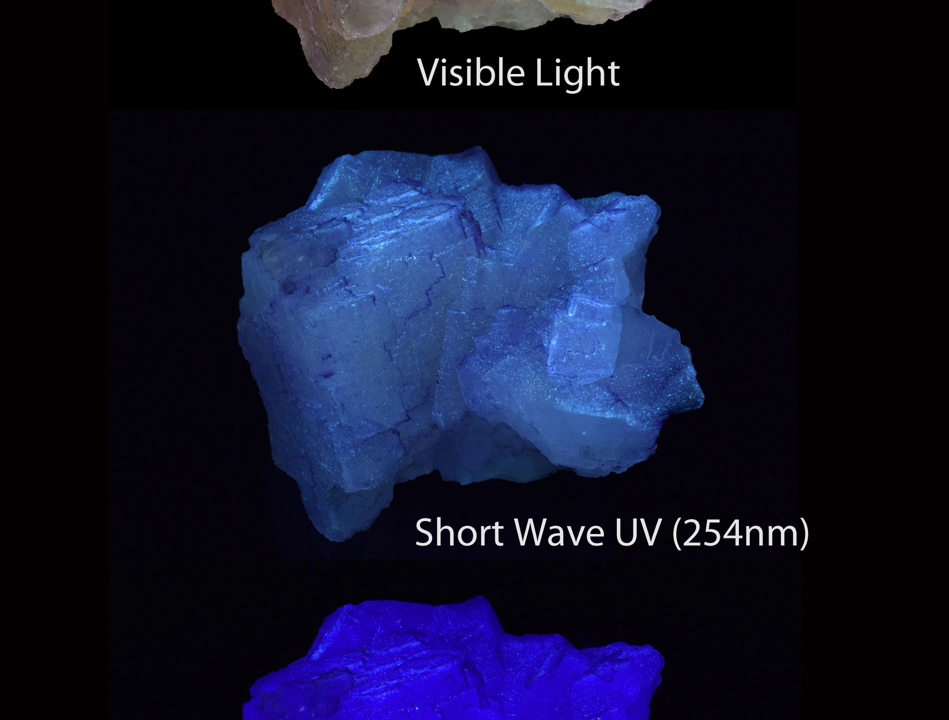 Fluorite, Cave-In-Rock, Illinois