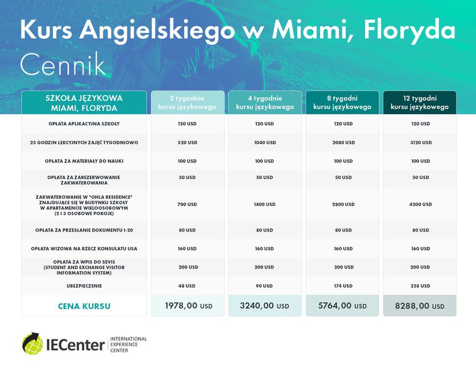 Kurs języka angielskiego w Miami, Floryd