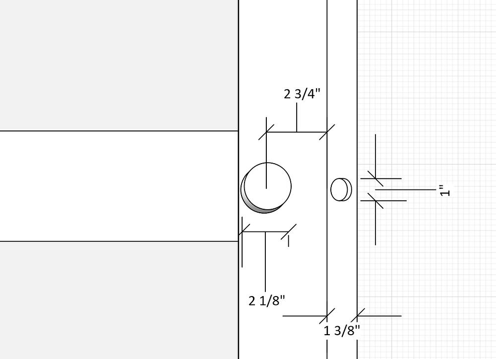 Standard doorknob measurements
