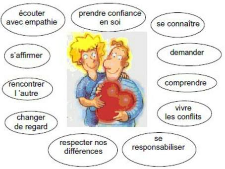 Communication : la relation à l'autre, ça s'apprend.