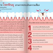 e-book ให้ความรู้เรื่องฟัน